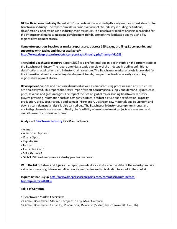 Beachwear Market Outlook 2017-2022 Industry Growth Analysis Beachwear Market Research Report 2017