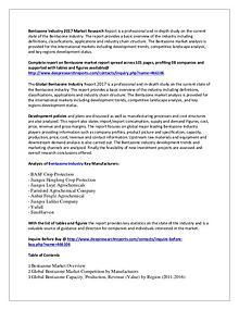 Global Bentazone Market Research Report 2017