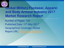 Global Military Footwear, Apparel and Body Armour Market Report