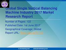 Global Single Vertical Balancing Machine Market Research Report