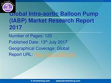 Global Intra-aortic Balloon Pump (IABP) Market Research Report 2017