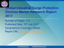Global Industrial Surge Protection Market Research Report 2017