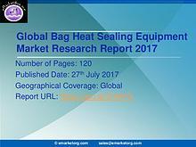 Global Bag Heat Sealing Equipment Market Research Report
