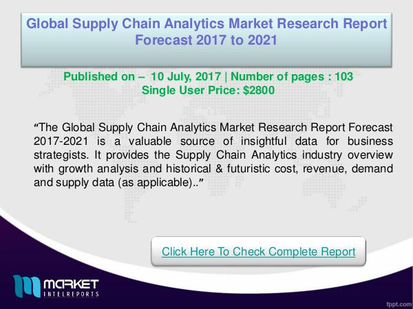 Global Supply Chain Analytics Market Research 2021