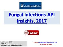 2017 Fungal Infections Industry Forecast Research Report