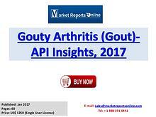 Gouty Arthritis Market (Gout) -API Insights, 2017