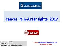Cancer Pain Market Size, Share, Industry Analysis, 2017 Strategies