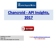 Chancroid Industry Growing In the Area of Healthcare Market Worldwide