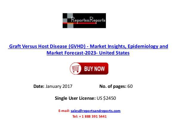 Graft versus Host Disease (GVHD) market- Epidemiology Forecast To 202 Graft versus Host Disease Market (GVHD)