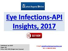 Eye Infections API industry Insights Report 2017