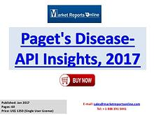 Global Paget's Disease API Market Overview Report 2017