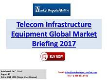 Global Telecom Infrastructure Equipment Market Overview Report 2017