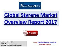Global Styrene Market Overview Report 2017