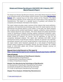 Ciprofloxacin Market Global Trend, Profit and Key Manufacturers