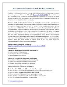 Global and Chinese Cyanoacrylate Industry (PACA) Market 2017