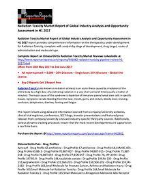 Radiation Toxicity Pipeline - Therapeutics Development Market H1 2017
