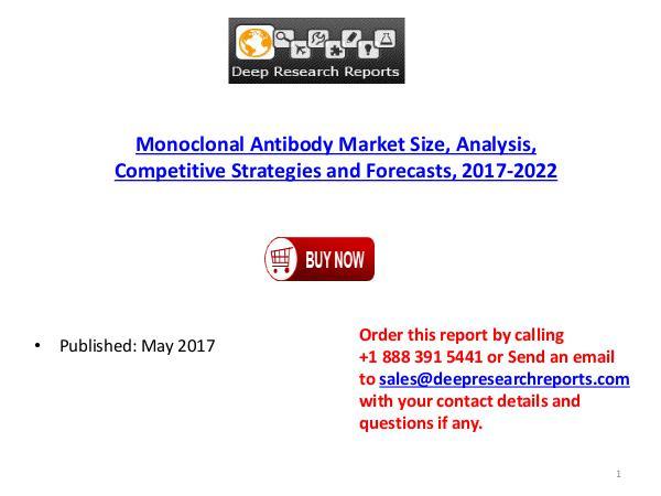 DeepResearchReports.com Monoclonal Antibody Market 2017