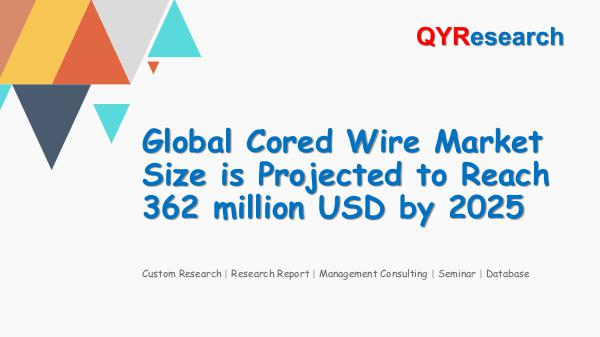 Global Cored Wire Market Research