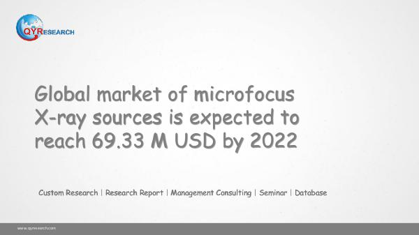 Global microfocus X-ray sources market research