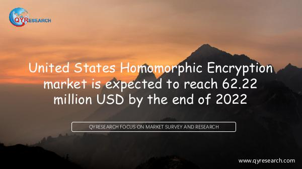QYR Market Research United States Homomorphic Encryption market