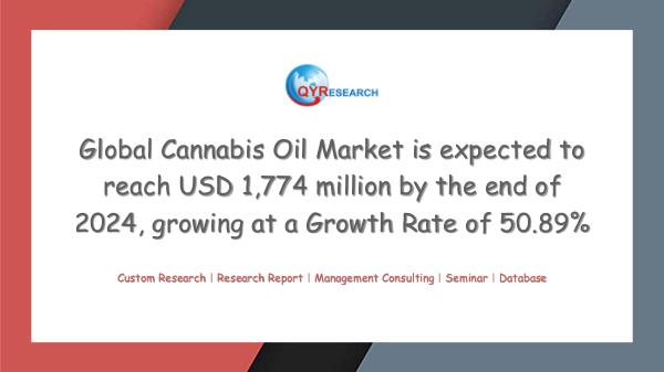 Global Cannabis Oil Market Research