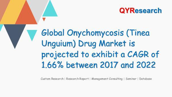 QYR Market Research Global Onychomycosis (Tinea Unguium) Drug Market