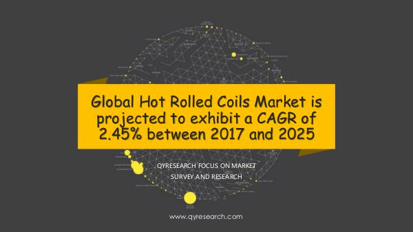 Global Hot Rolled Coils Market Research