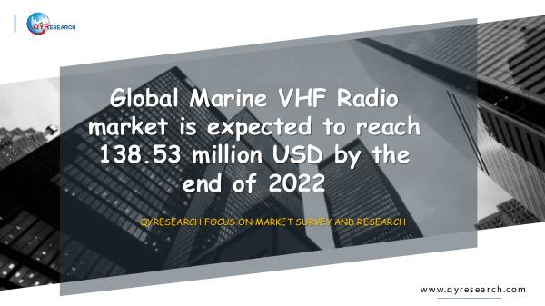 QYR Market Research Global Marine VHF Radio market research