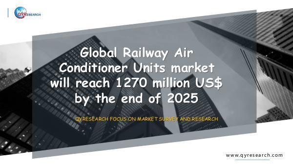 Global Railway Air Conditioner Units market
