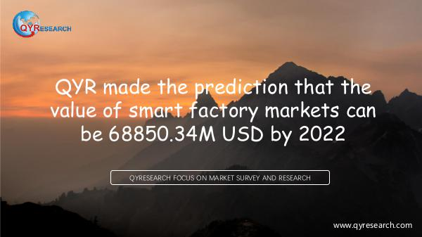 Global Smart Factory Market Research