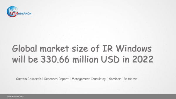 Global IR Windows Market Research