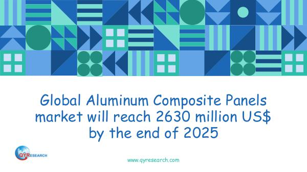 Global Aluminum Composite Panels market research