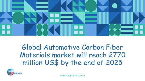 Global Automotive Carbon Fiber Materials market