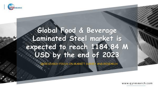 Global Food & Beverage Laminated Steel market