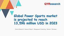 QYR Market Research