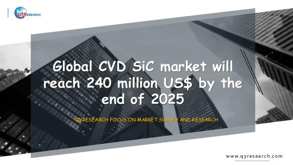 QYR Market Research Global CVD SiC market research