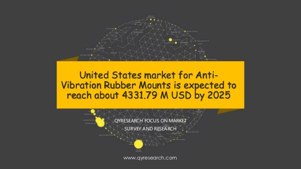 USA Anti-Vibration Rubber Mounts Market Research
