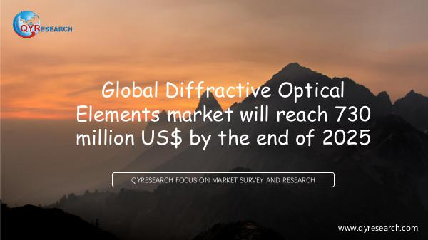 Global Diffractive Optical Elements marketing