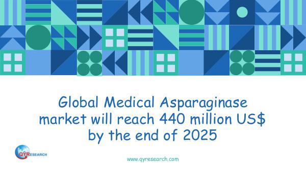Global Medical Asparaginase market research