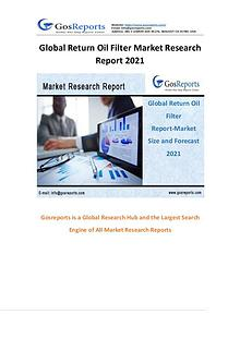 Global Return Oil Filter Report-Market Size and Forecast 2021