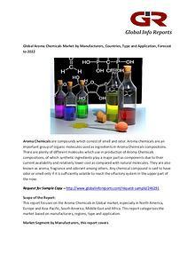 Aroma Chemicals Market : Robertet, Solvay, Takasago