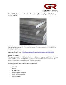 High Purity Aluminum Market by Manufacturers, Countries