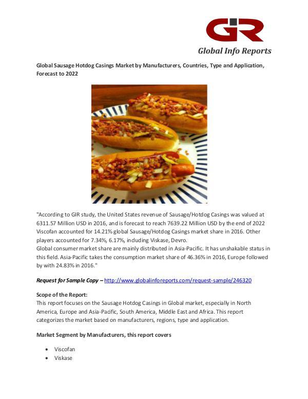 Sausage Hotdog Casings Market by Manufacturers, Countries, Type Sausage Hotdog Casings Market