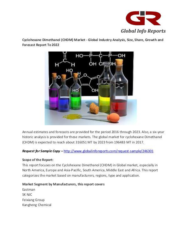Cyclohexane Dimethanol (CHDM) Market - Global Trends, Market Share Cyclohexane Dimethanol (CHDM) Market