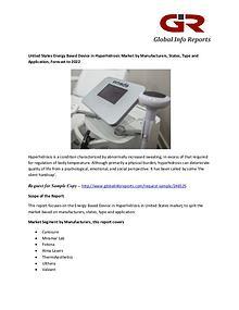 United States Energy Based Device in Hyperhidrosis Market