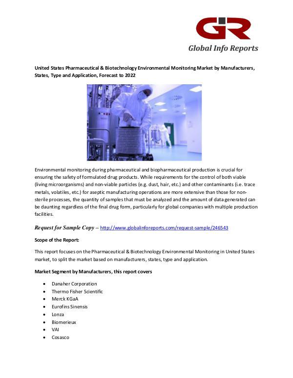United States Pharmaceutical & Biotechnology Environmental Monitoring Pharmaceutical & Biotechnology Environmental Monit
