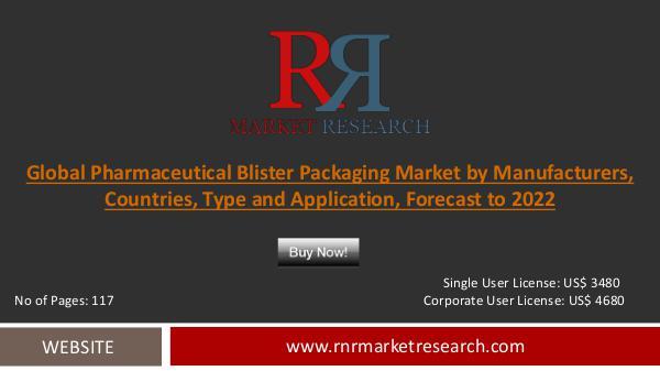Global Pharmaceutical Blister Packaging Market 2017 Cost, Gross Margi Pharmaceutical Blister Packaging