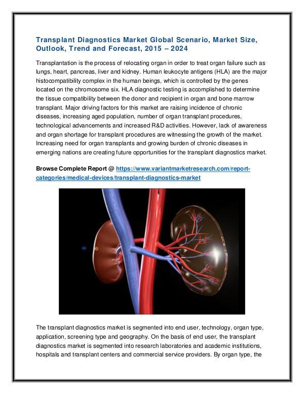 Transplant Diagnostics Market Global Scenario Transplant Diagnostics Market