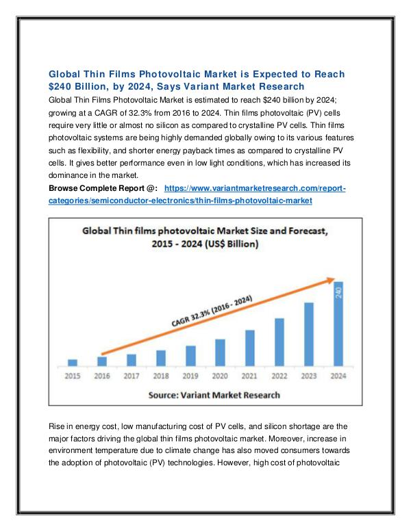 Commercial Roofing Materials Market Global Scenario Global Thin Films Photovoltaic Market