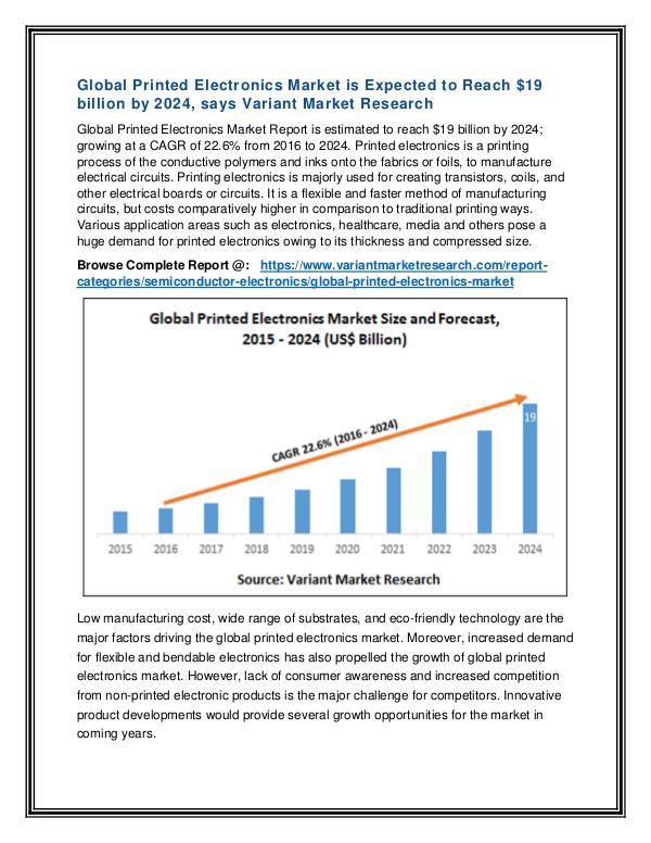 Commercial Roofing Materials Market Global Scenario Global Printed Electronics Market